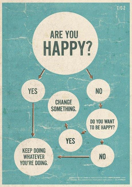 el sofa amarillo diagrama felicidad